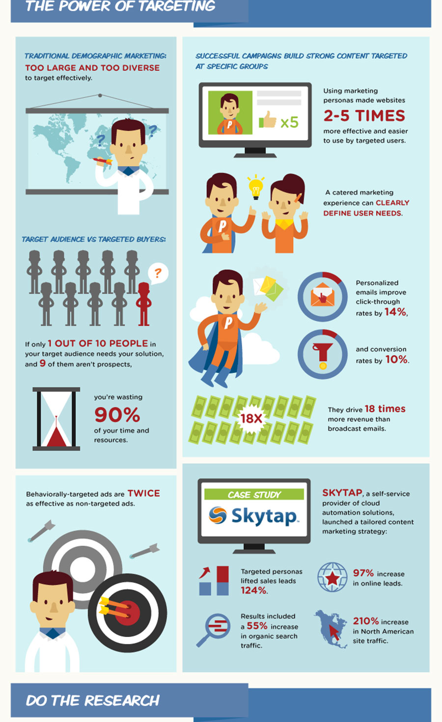 b2bnn target market infographic